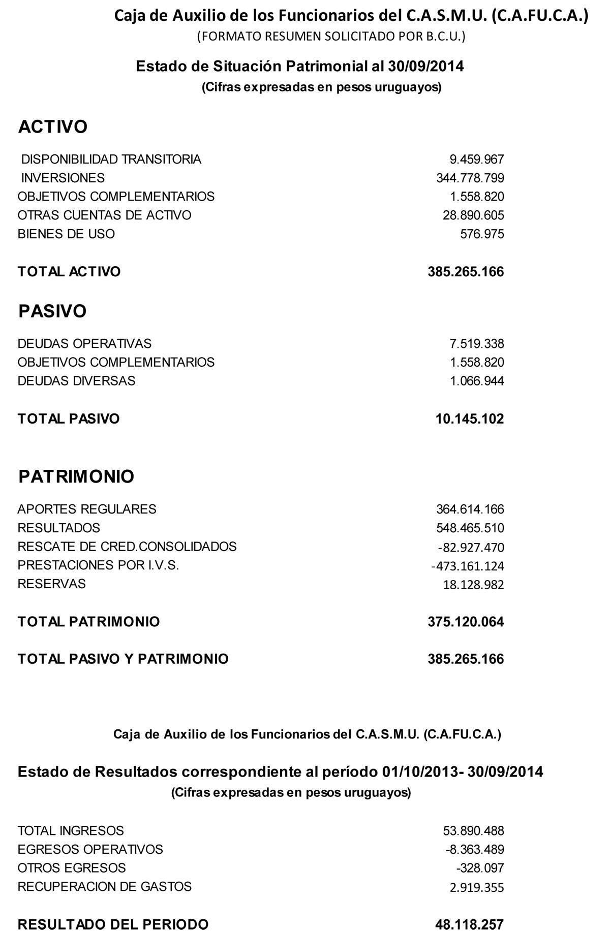 BCE-ASAMBLEA-092014-resumen-Balance